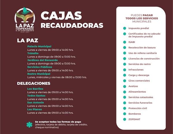 CAJAS RECAUDADORAS ACTIVAS